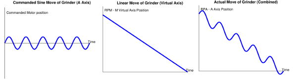 05_graphs_600x164.png