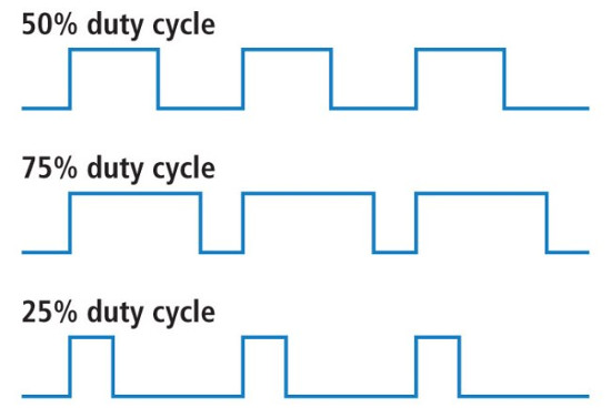 Duty_Cycle_550x377.JPG