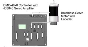 Galil Servo Motor Control System